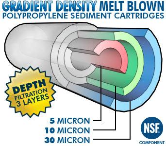 Hydrogen Filter Diagram