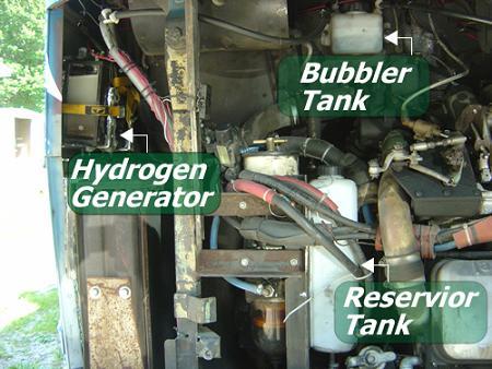 Hydrogen Water Cars